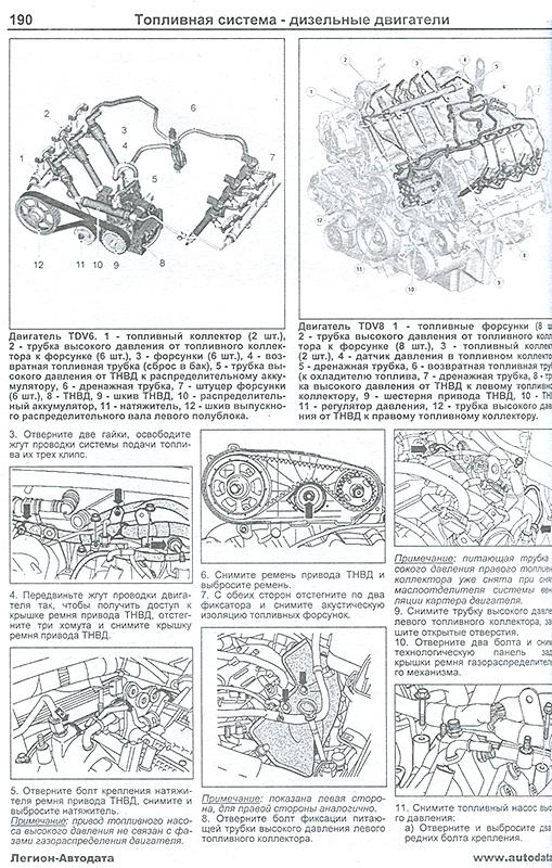 Содержание книги.  Электрические схемы Рендж Ровер Спорт.