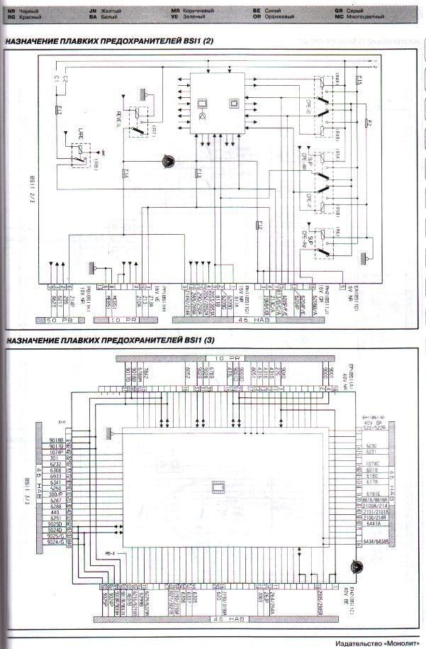 инструкция по эксплуатации ситроен с4