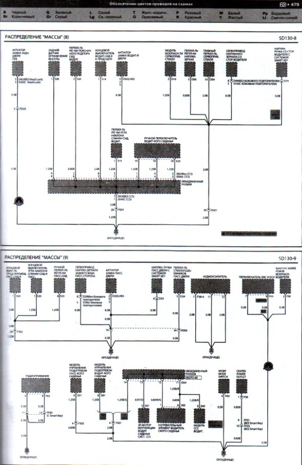 Электросхемы Hyundai Santa Fe