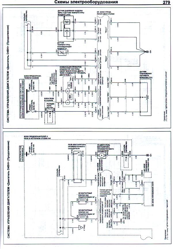 Электросхемы двигателей