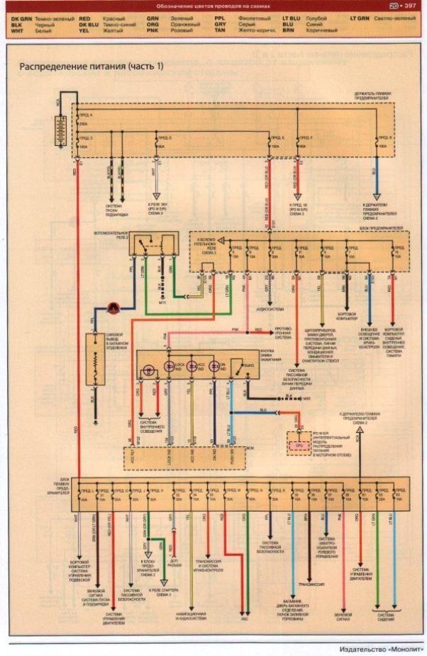 Схема подключения сиденья инфинити 35
