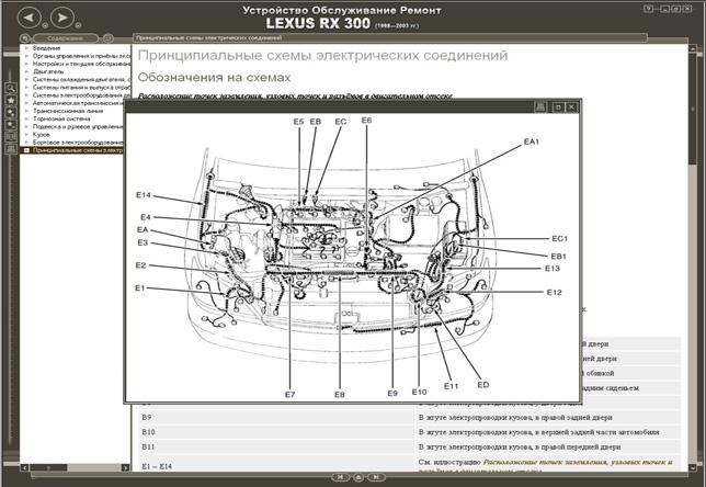 Инструкция по эксплуатации LEXUS RX300.