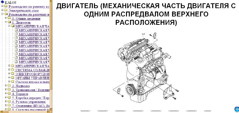 ремонт Chevrolet Aveo / Matiz
