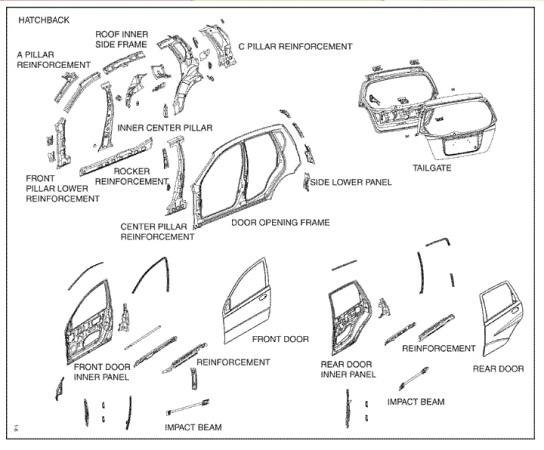 Электросхемы Chevrolet
