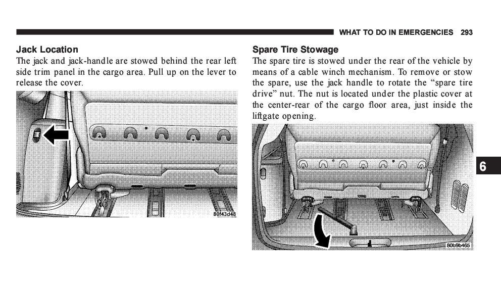 ремонт и эксплуатация крайслер вояджер