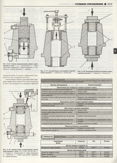 Электросхемы ГАЗ 2752: