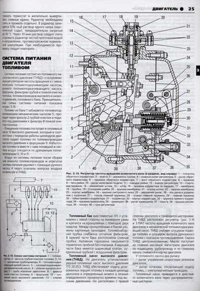 Содержание книги.  Для владельцев GAZ 33104 Валдай, работников СТО и автосервисов.