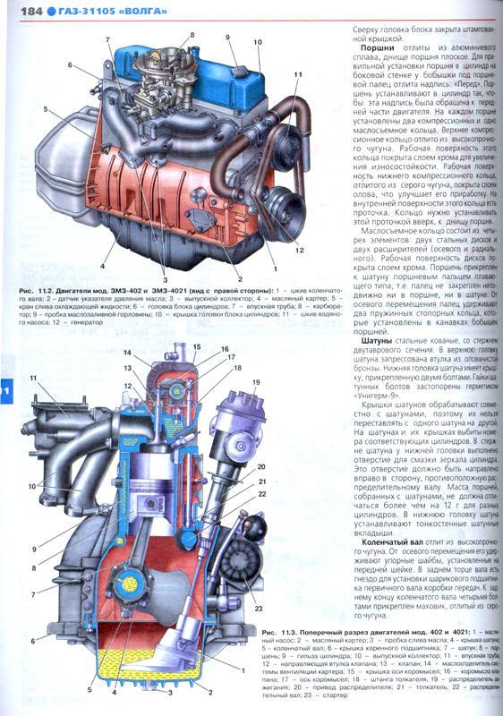 ГАЗ 31105 Руководство по