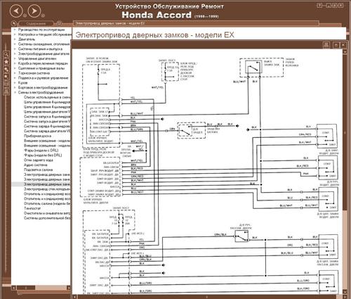 Электросхемы Honda Accord