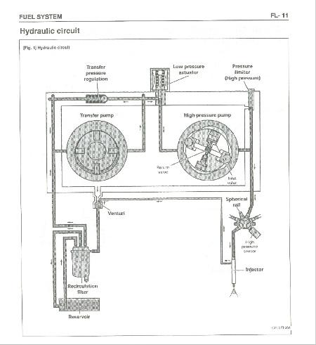 История модели Хендай Терракан