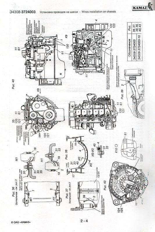 руководство по ремонту и эксплуатации камаз 4308