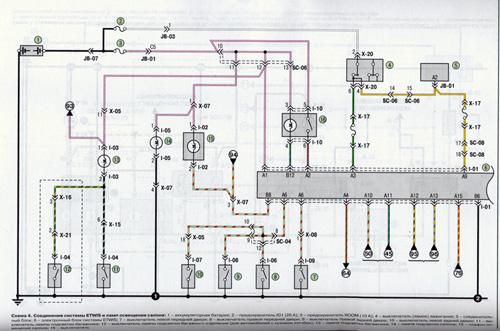 Электросхемы Kia Spektra