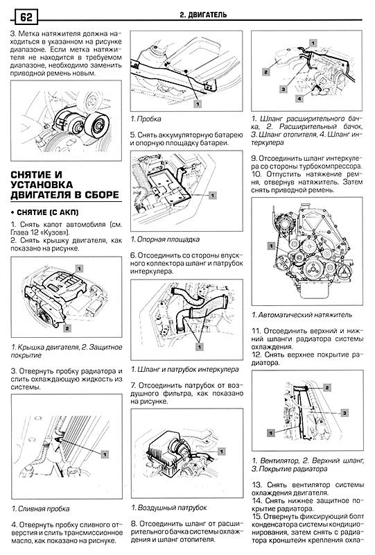 KIA SORENTO с 2002 и с 2006 бензин / дизель Книга по ремонту и эксплуатации.