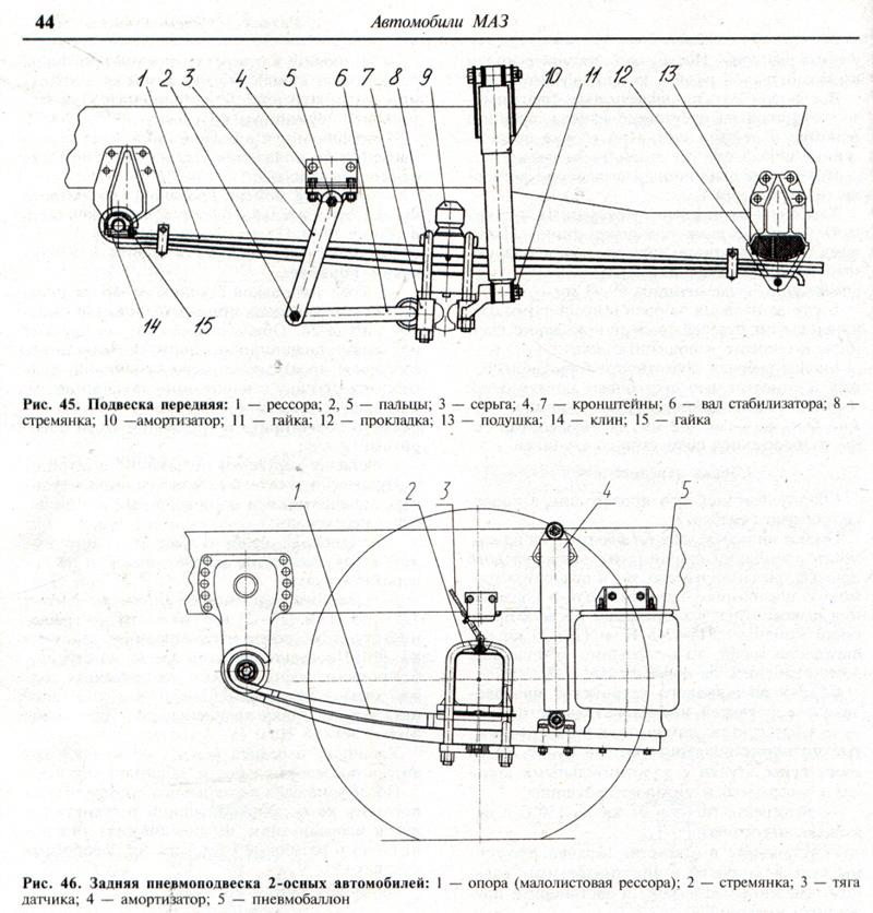 и модификаций, руководство по устройству, эксплуатации и техническому обслуживанию автомобилей МАЗ 643008, 643068...