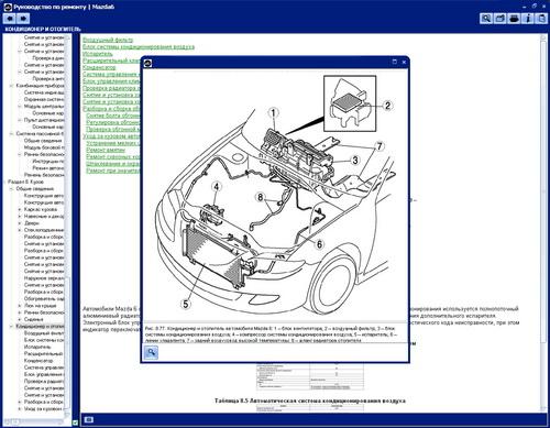 Устройство автомобиля Mazda 6