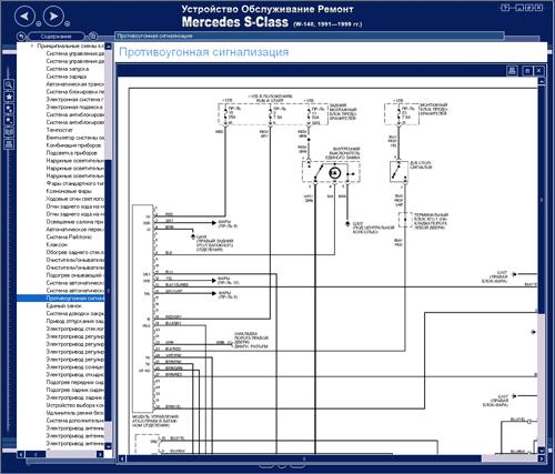 CD Руководство по ремонту, эксплуатации и техническому обслуживанию автомобилей Mercedes-Benz S-класса (W140)...