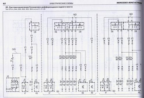 Электрические схемы грузовых автомобилей Mercedes Benz Actros с 1996 г. выпуска.