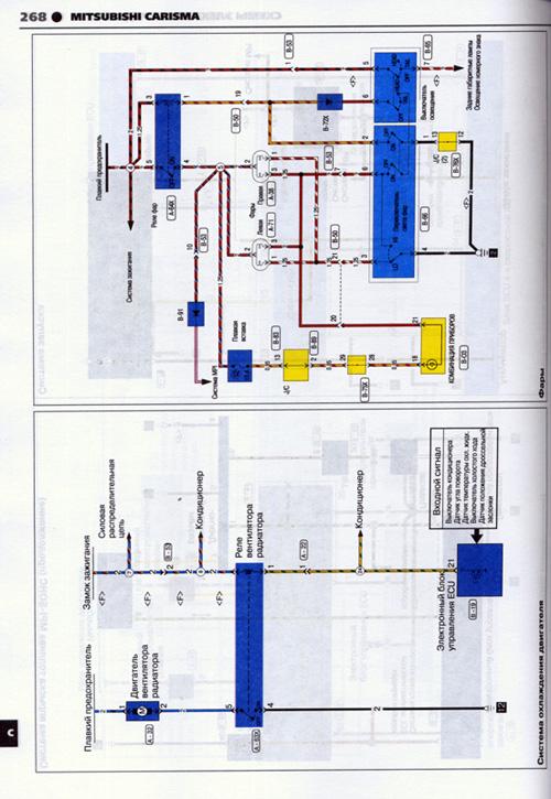 Электросхемы Мицубиси Каризма