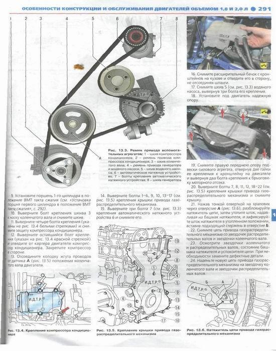 руководство по ремонту Форд