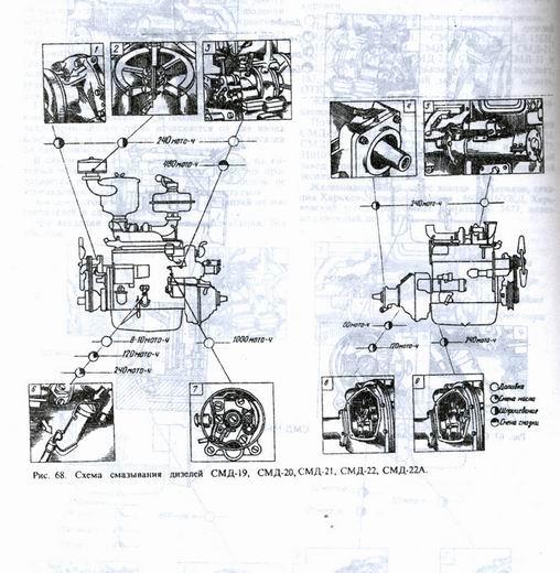 устройство двигателей смд