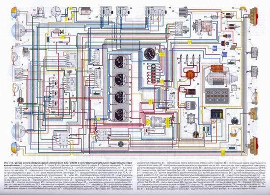 Схема проводки уаз буханки