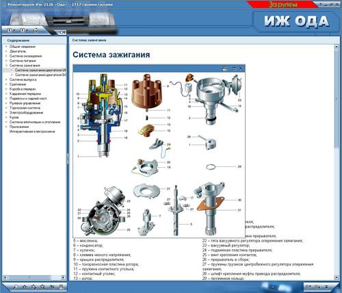 Руководство по ремонту ИЖ-2717