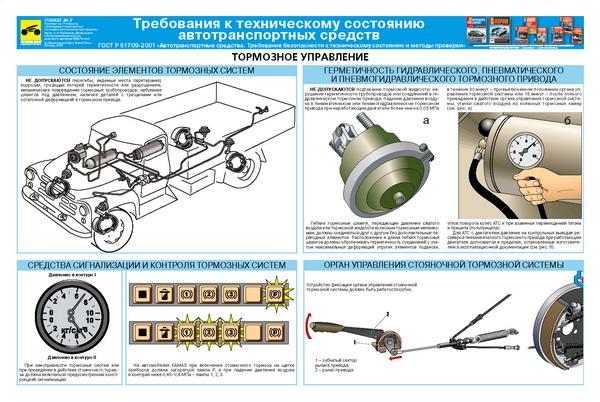 Должностная Инструкция Контролера Технического Состояния Автотранспорта