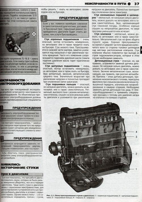 Инструкция по эксплуатации ВАЗ 2123