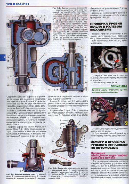 Электросхемы ВАЗ 2101-02