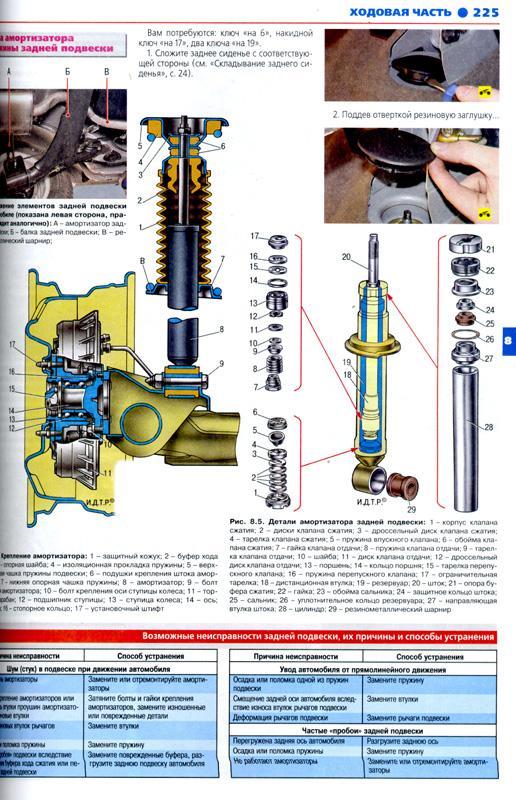 Инструкция по использованию лада калина