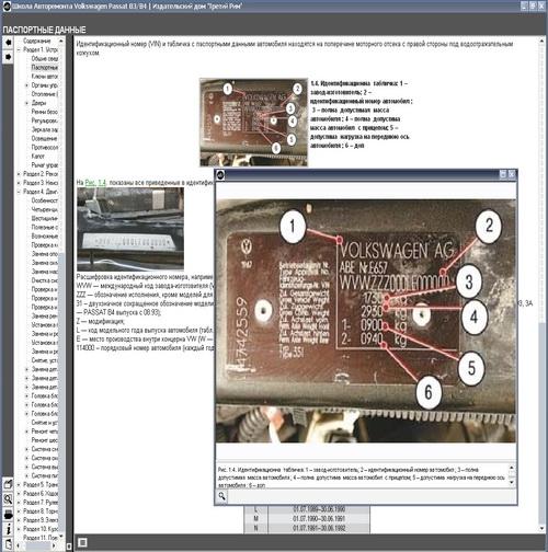 СОДЕРЖАНИЕ: Устройство автомобиля Фольксваген Пассат B3 / B4 Рекомендации по эксплуатации Volkswagen Passat B3 / B4...