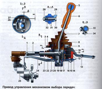 Мануал по ремонту ВАЗ 2123 CHEVROLET NIVA.