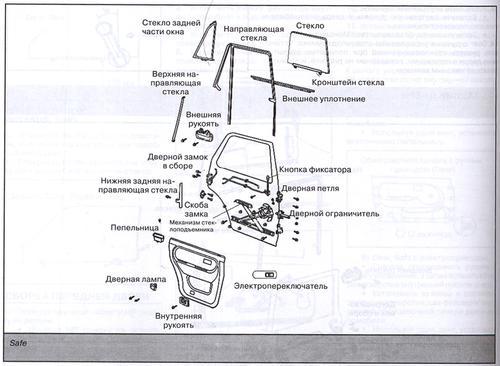 а также руководство по эксплуатации и техническому обслуживанию, устройство автомобилей Great Wall Safe оборудованных...