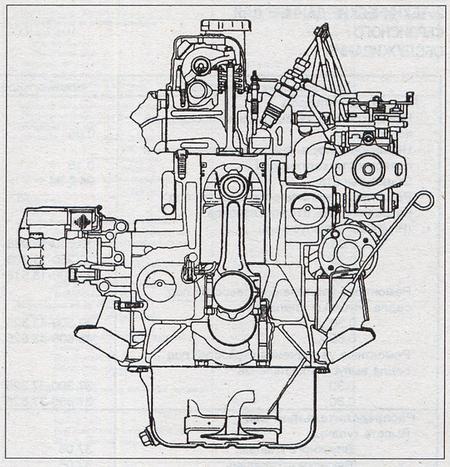 Руководство по ремонту, техническому обслуживанию и эксплуатации автомобилей Хундай Галлопер I, II Инновэйшн / Эксид...