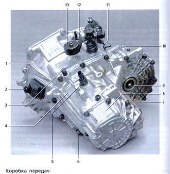 ...эксплуатации, техническому обслуживанию и устройству автомобилей Хундай Акцент российского производства, с 2000 г...