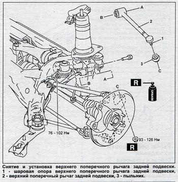 Электросхемы MAZDA RX 8