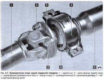 Руководство по ремонту Nissan Laurel, руководство по эксплуатации и техническому обслуживанию Nissan Laurel...