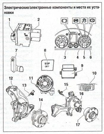 Руководство по ремонту, эксплуатации и техобслуживанию автомобилей Фольксваген Пассат / Вариант с 2005 г. выпуска.