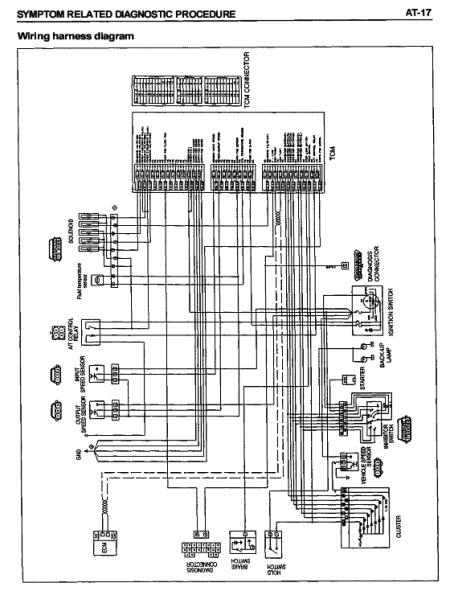 Инструкция по эксплуатации Киа