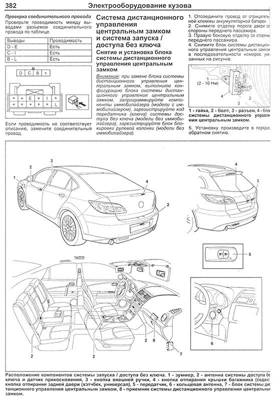 инструкция к мазда 6 2012