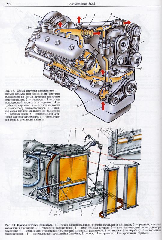 Маз 551605 инструкция по эксплуатации