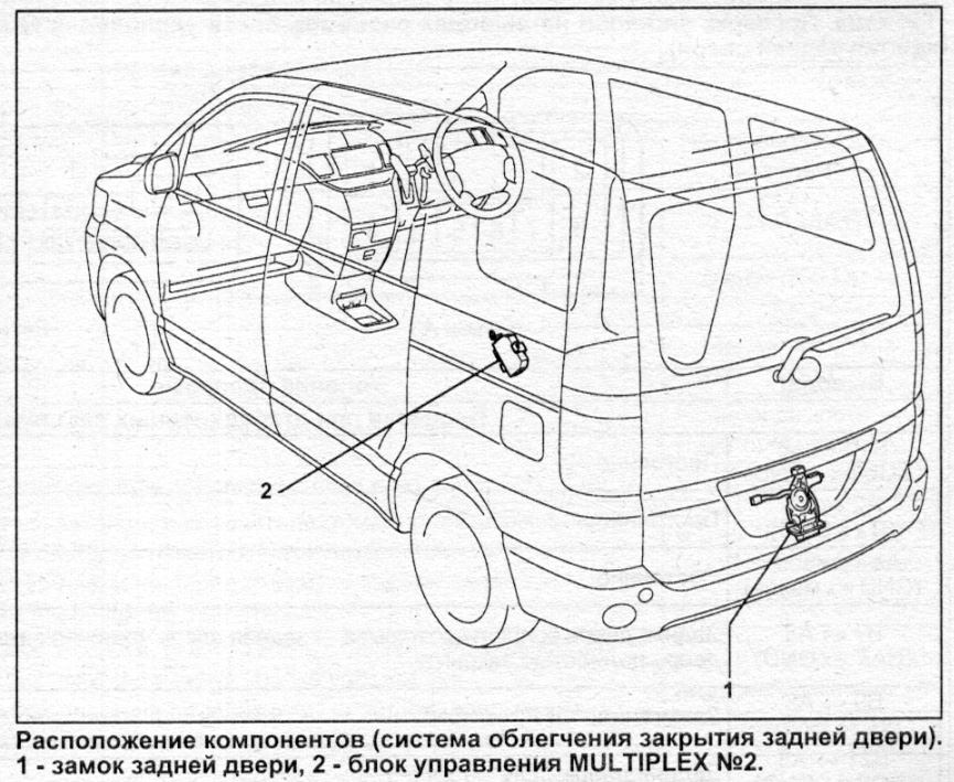 эксплуатации Toyota Voxy