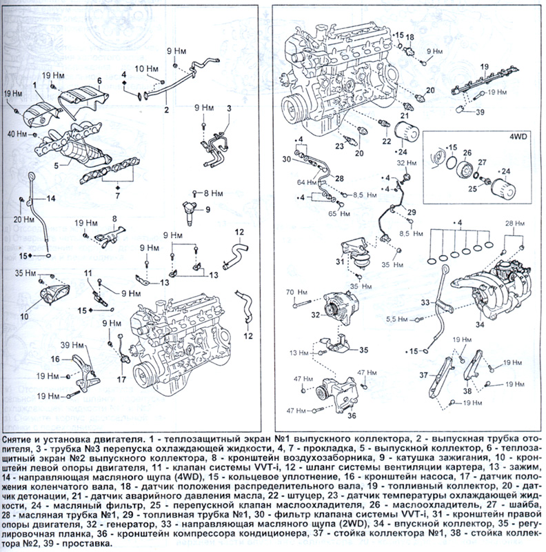 Инструкция Тойота Марк 2