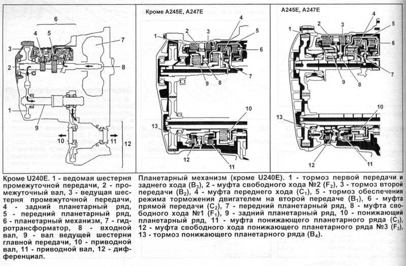 Инструкция + По Эксплуатации Toyota Vitz