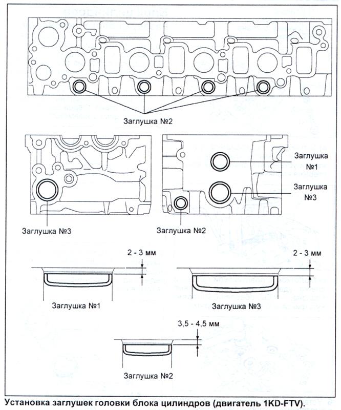 тойота лэнд крузер прадо 120 инструкция по эксплуатации