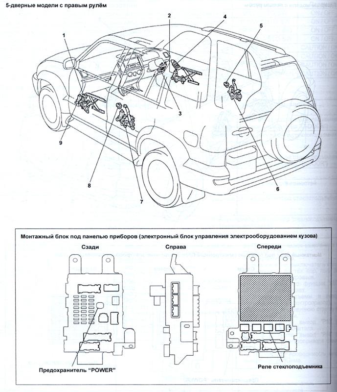 Инструкция По Эксплуатации Автомобиля Лэнд Крузер 105
