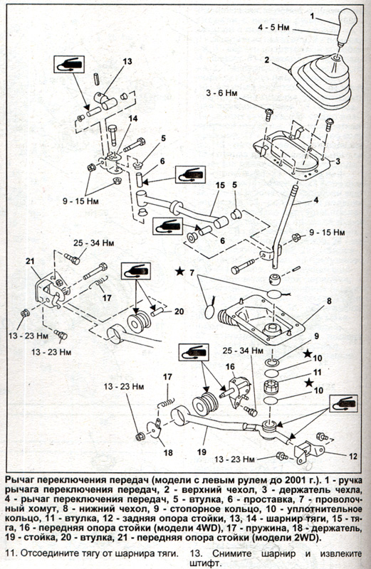 по эксплуатации Subaru