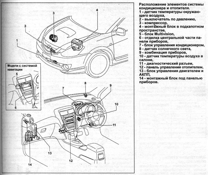 инструкция по ремонту тойота корона скачать