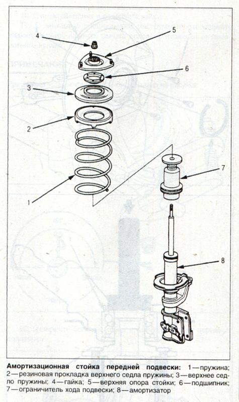 газ 3102 инструкция по эксплуатации