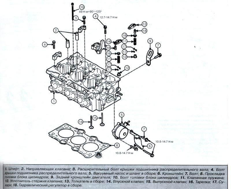 Инструкция по эксплуатации киа бонго 3. руководство пользователя gs 8307 s скачать.